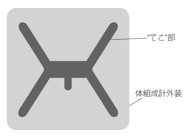 槓桿(こうかん)式構造