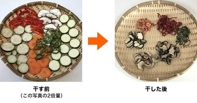 干し野菜を作ろう(イメージ)
